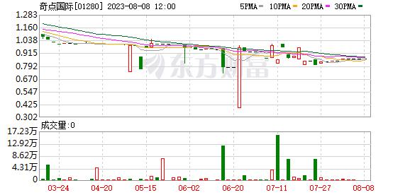 K图 01280_21