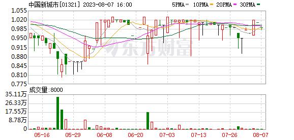 K图 01321_21