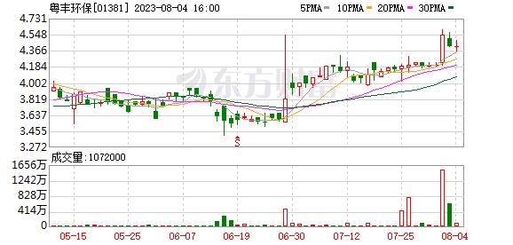 Ieforex index