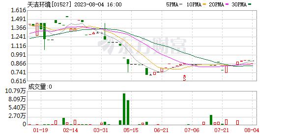K图 01527_21