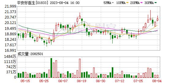 银泰商业:15.7万份购股权获行使65.72万份失效