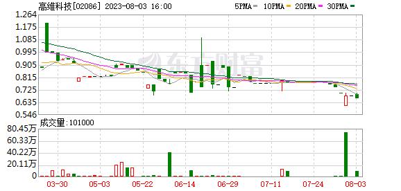 K图 02086_21