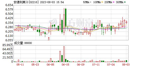 K图 02218_21
