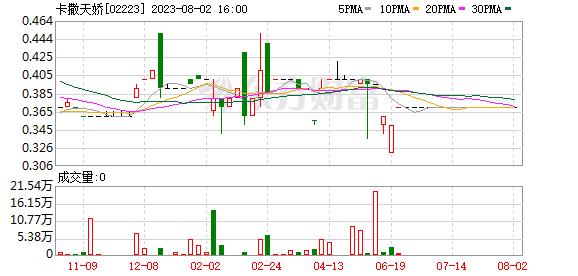 K图 02223_21