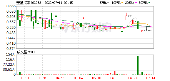 K图 02288_21