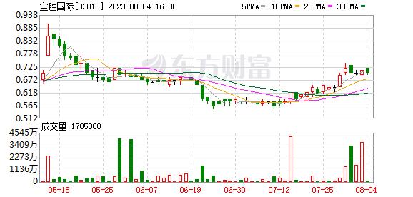 K图 03813_21
