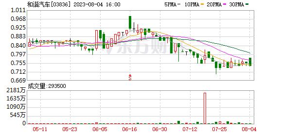 K图 03836_21