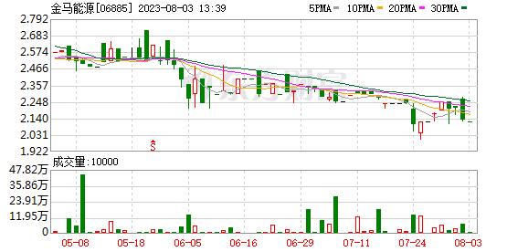 K图 06885_21