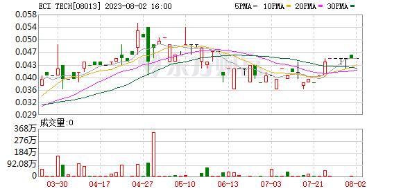 K图 08013_21