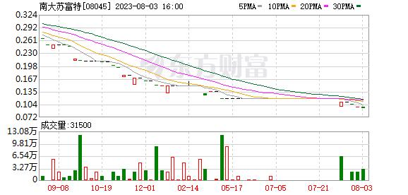 K图 08045_21