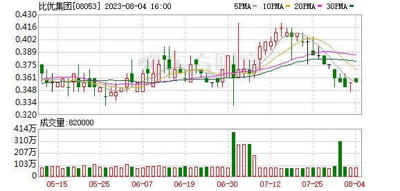 K图 08053_21