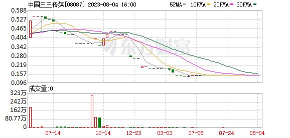 K图 08087_21