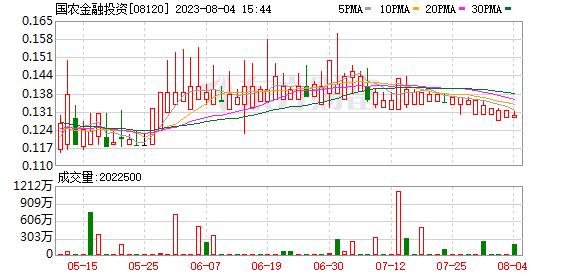 K图 08120_21