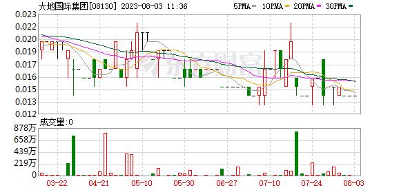 K图 08130_21