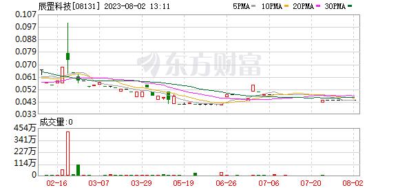 K图 08131_21