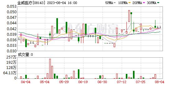 K图 08143_21
