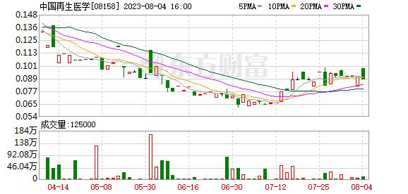 K图 08158_21