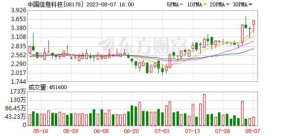 K图 08178_21