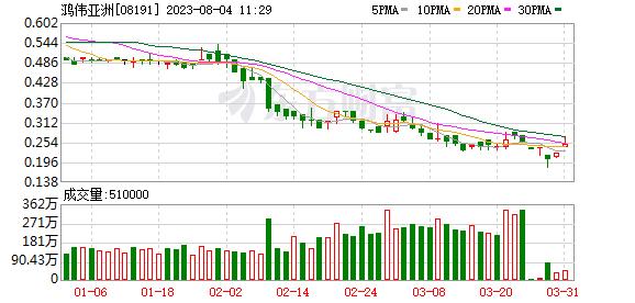 K图 08191_21