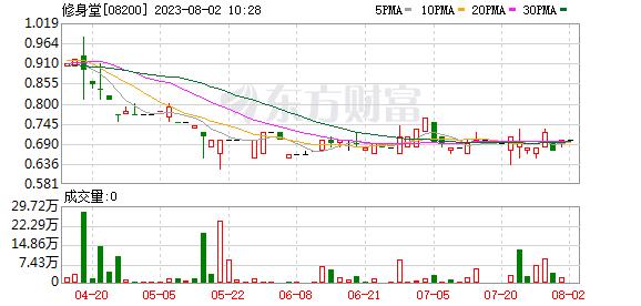 K图 08200_21