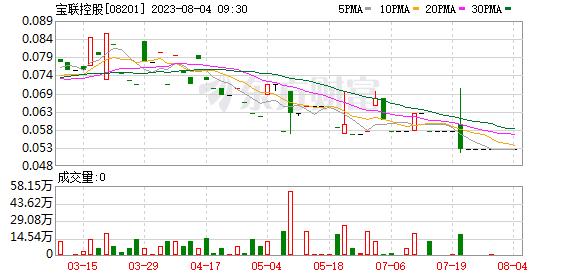 K图 08201_21