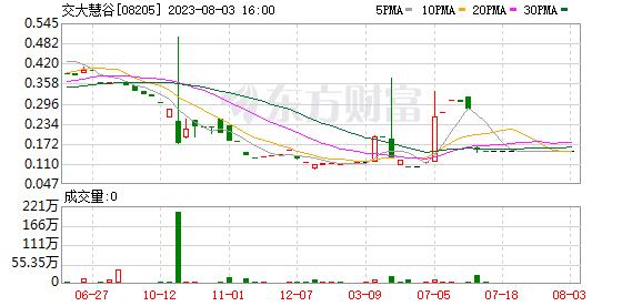 K图 08205_21