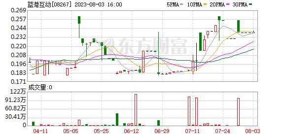 K图 08267_21