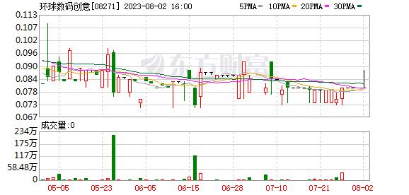 K图 08271_21