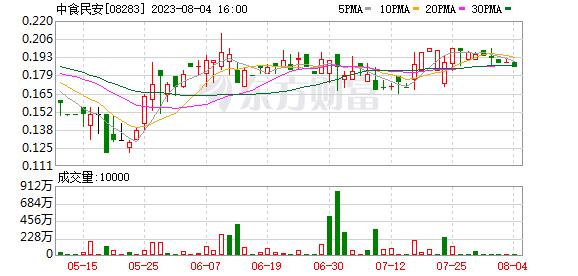 K图 08283_21