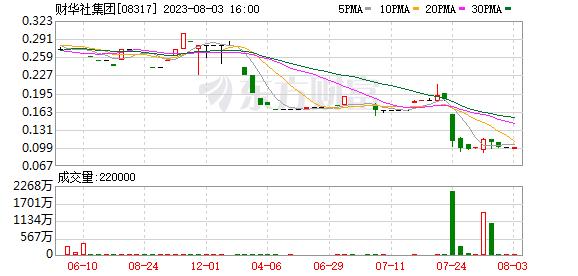 K图 08317_21