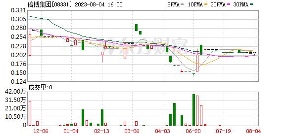 K图 08331_21