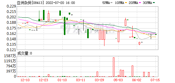 K图 08413_21