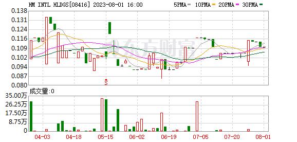 K图 08416_21