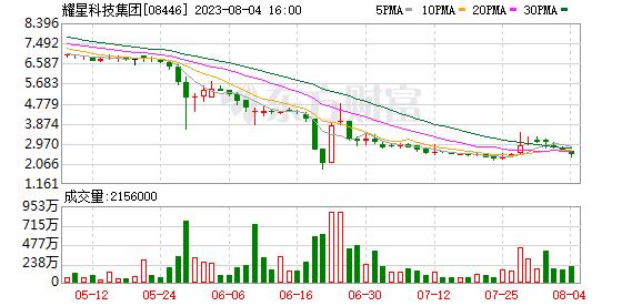 K图 08446_21
