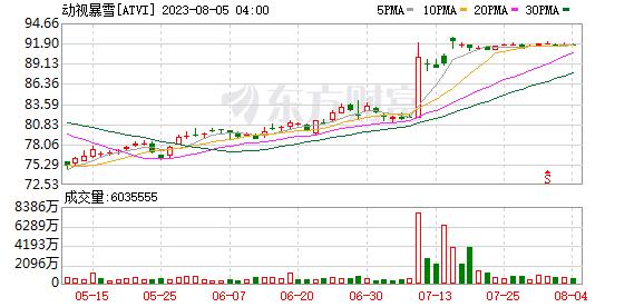 K图 ATVI_31