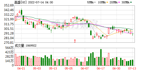 K图 GS_31
