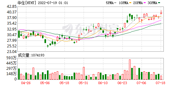 K图 HTHT_31