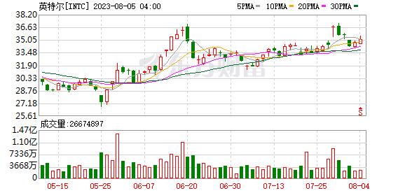 K图 INTC_31
