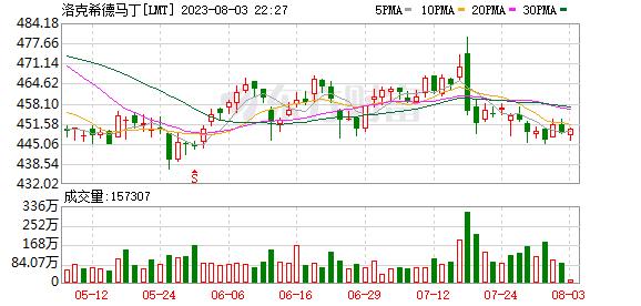 K图 LMT_31