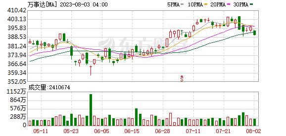 K图 MA_31