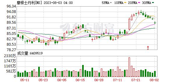 K图 MS_31