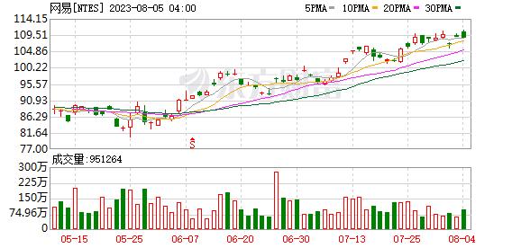 K图 NTES_31