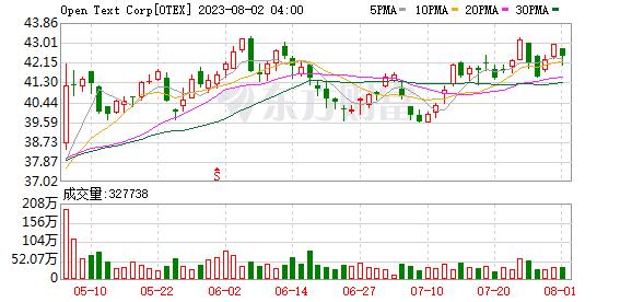 K图 OTEX_31