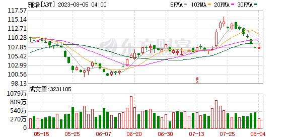 K图 abt_31