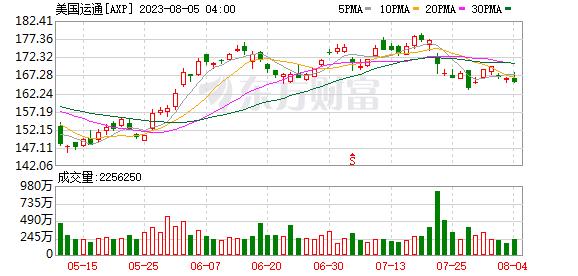 K图 axp_31