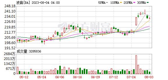 K图 ba_31