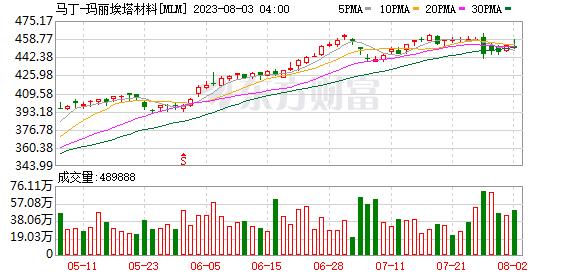 K图 mlm_31