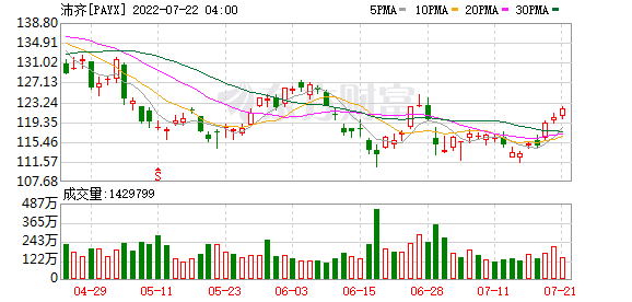 K图 payx_31