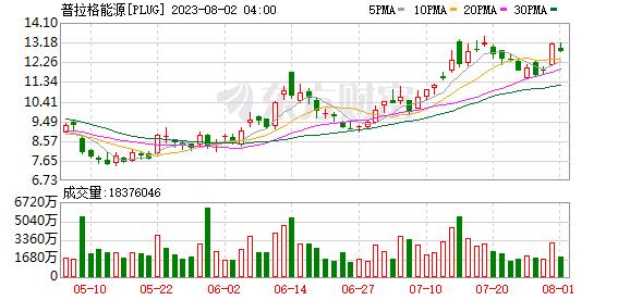 K图 plug_31