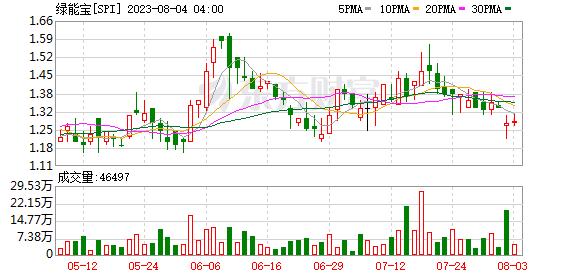 K图 spi_31